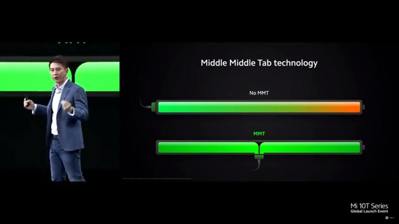 Xiaomi Mi 10T_nova technologia rychleho nabijania MTT