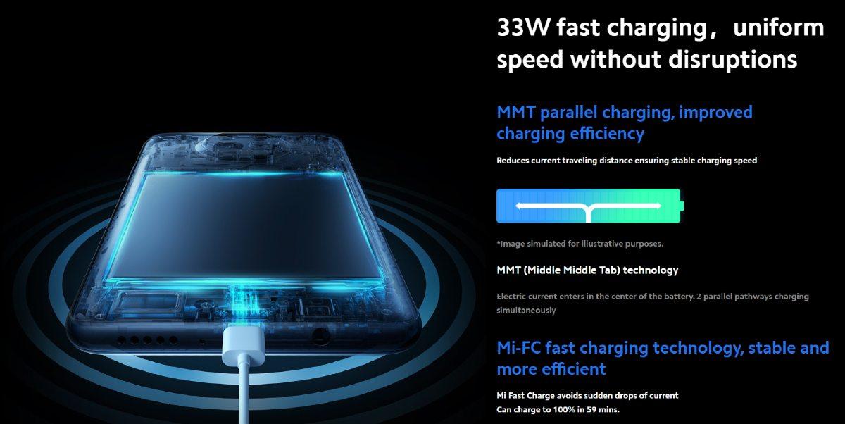 Xiaomi Mi 10T Lite_bateria