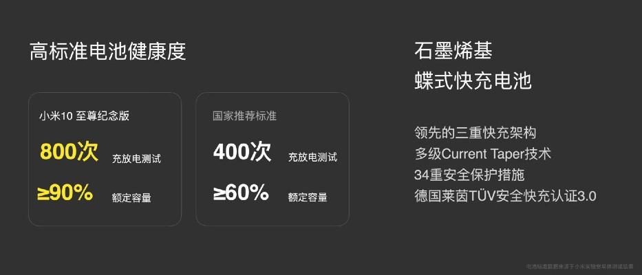 Xiaomi Mi 10_degradacia baterie