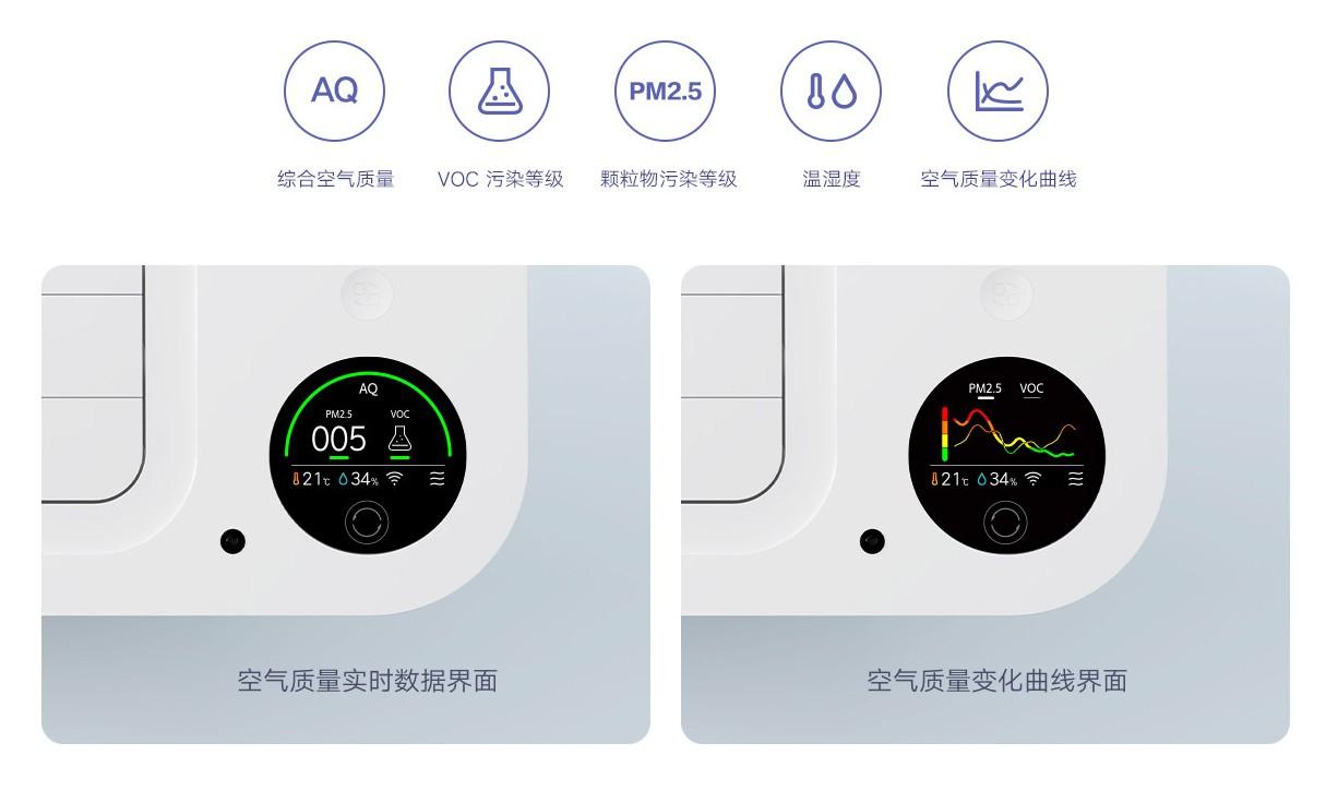 Xiaomi Mijia X_displej