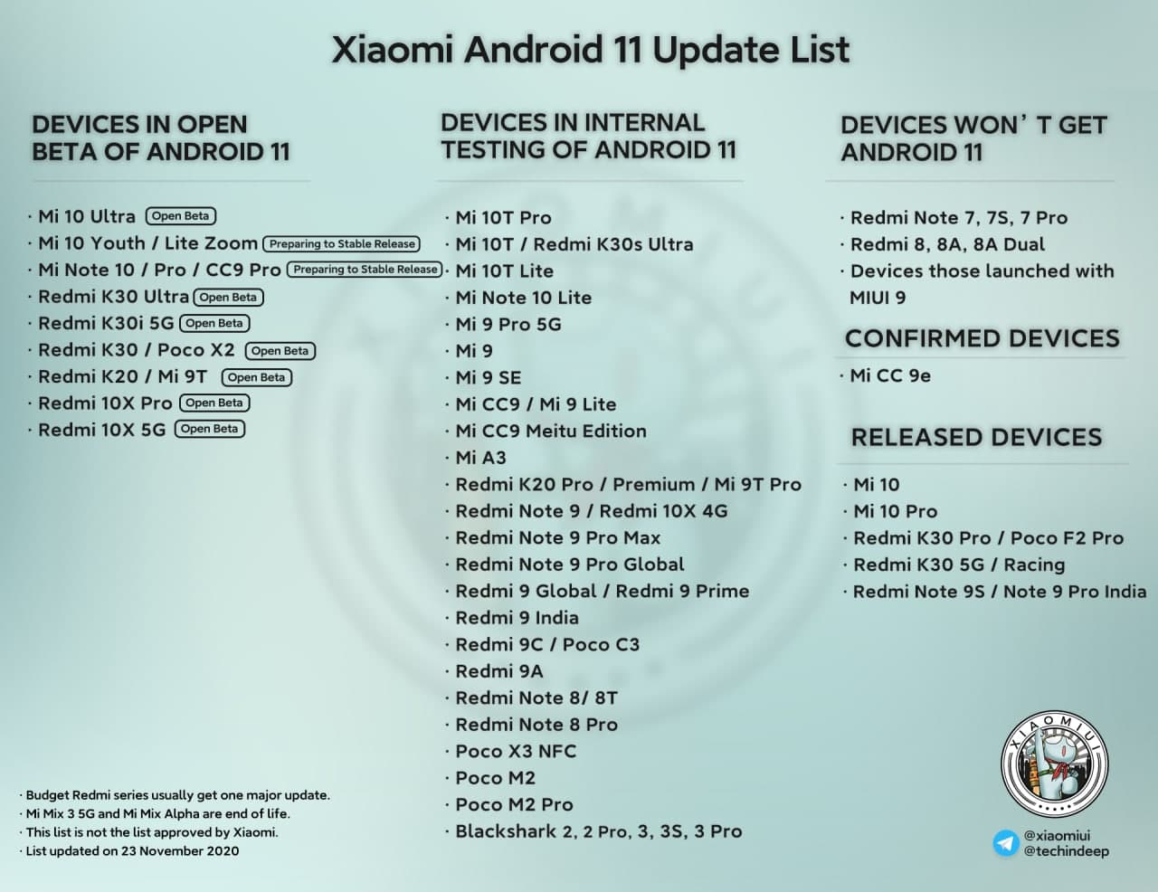 android-11-redmi-note8