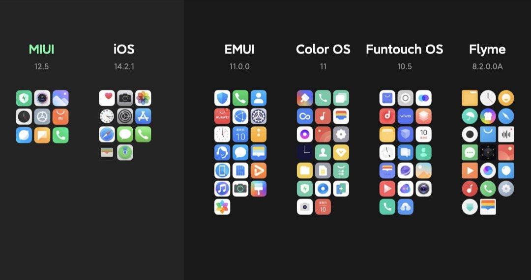 MIUI 12.5 zakladne aplikacie