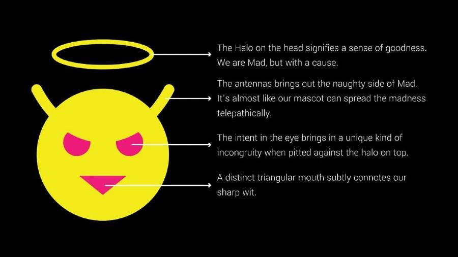Poco novy maskot 2021_vysvetlenie symbolov