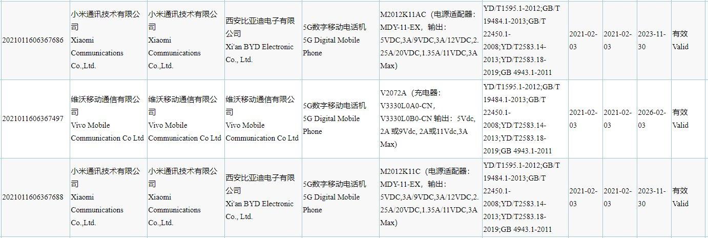 Certifikácia telefónov K40 a K40 Pro
