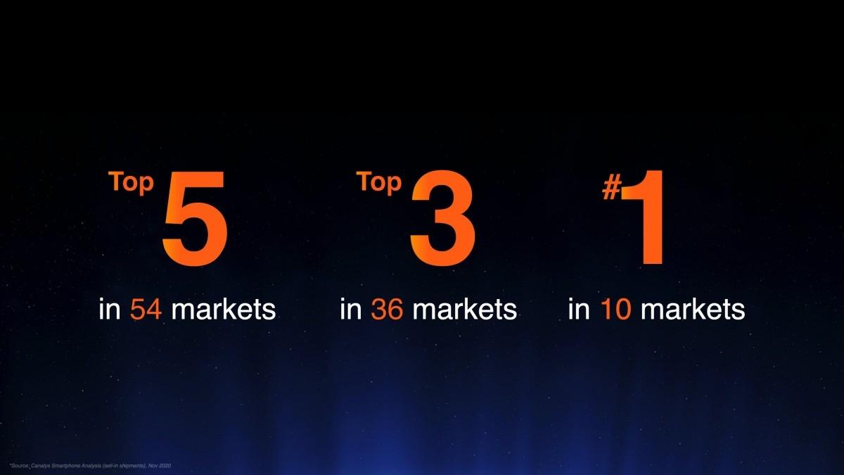 Xiaomi predaje