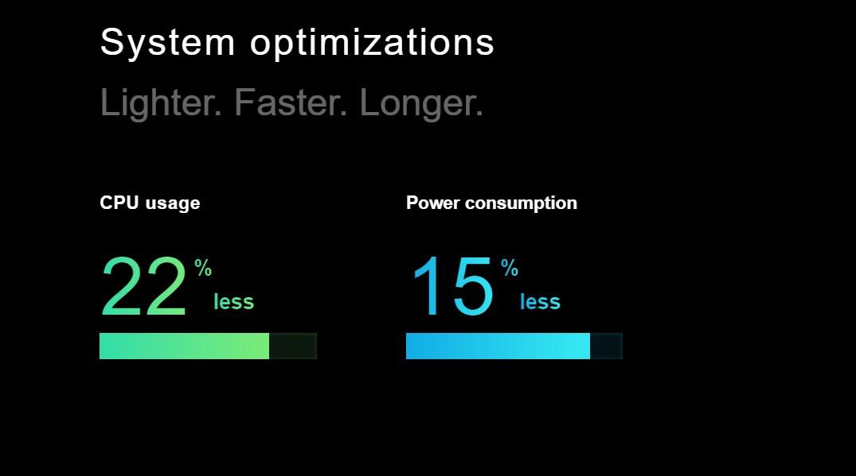 MIUI 12.5_optimalizacia vykonu a baterie
