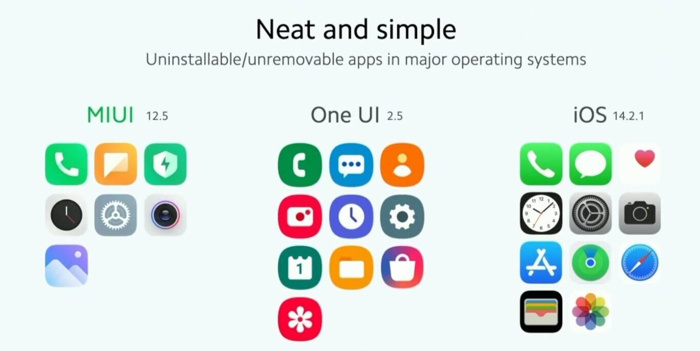 MIUI 12.5 príde s minimom neodinštalovateľných aplikácii.